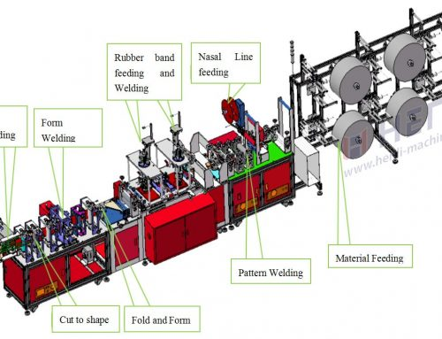 Full Automatic Nonwoven Fabric N95 Disposable Mask Making Machines Production Line
